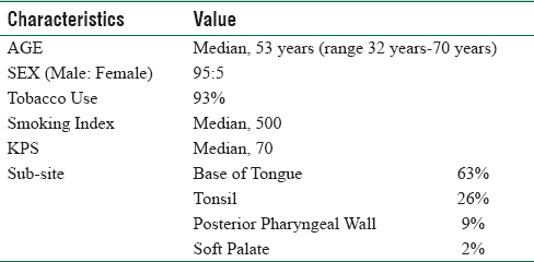 Patterns of failure and prognostic factors for radically treated